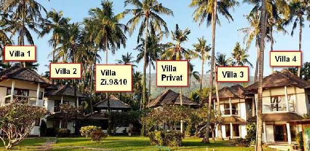 Villa numbered